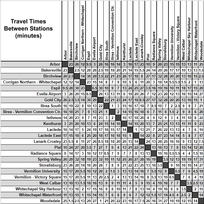 CitiRail Travel Times.png