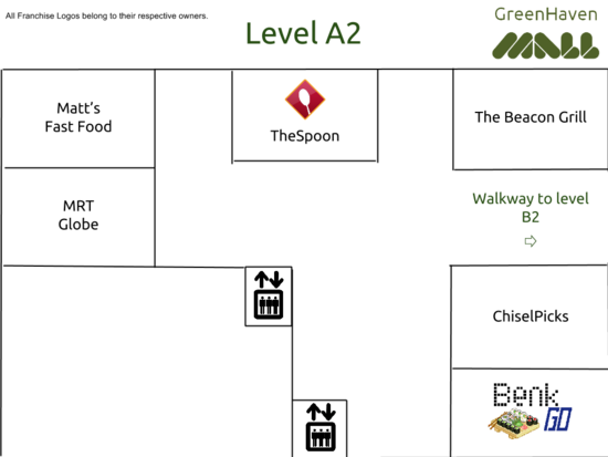 GHMALL map L2.png